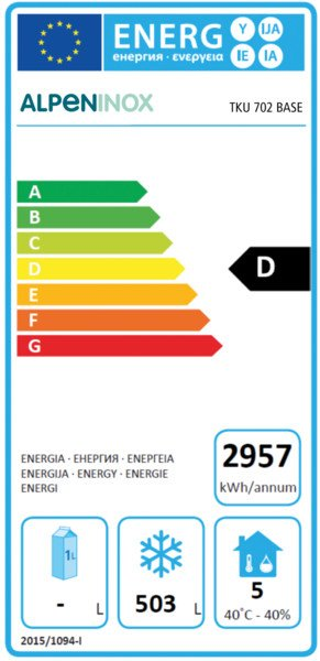 Energielabel AlpeninoxTKU 702 Base